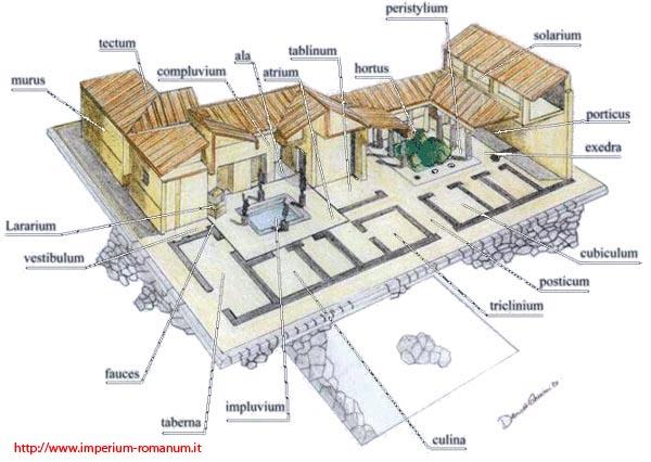 Archeologia ritrovata la pi grande villa romana delle for Foto di design della casa con planimetria